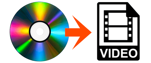 convert DVDs to files